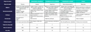 Canvasexemplo-300x106 Processo de vendas: O que é e como implementar? - Processo de Vendas