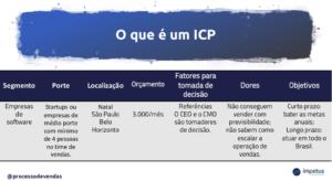 ICP-1-300x164 Processo de vendas: O que é e como implementar? - Processo de Vendas